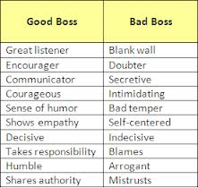 Distinct between good and bad boss